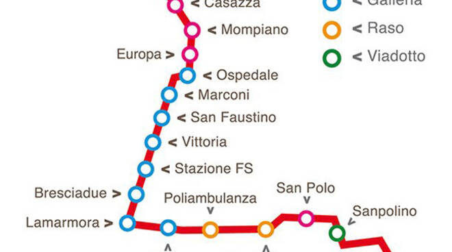 percorso metrobus