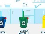 rifiuti-brescia-economia-circolare-a2a