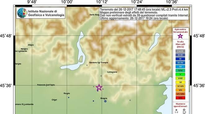 impatto-sisma