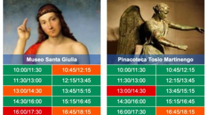 Brescia riaprono i musei si parte da Santa Giulia e Pinacoteca