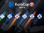 Eurocup sorteggiate le avversarie della Pallacanestro Brescia