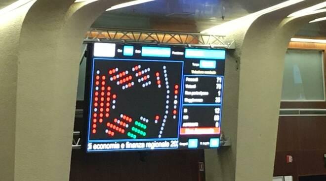 Regione Lombardia voto emendamento Piccirillo