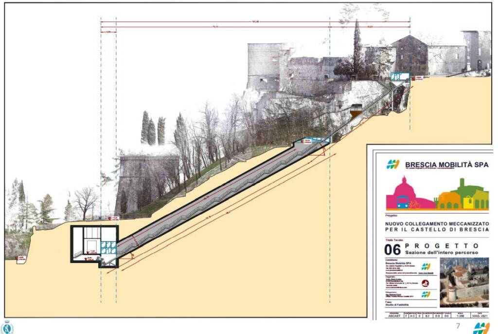 Castello Brescia Progetto Ascensore sezione percorso